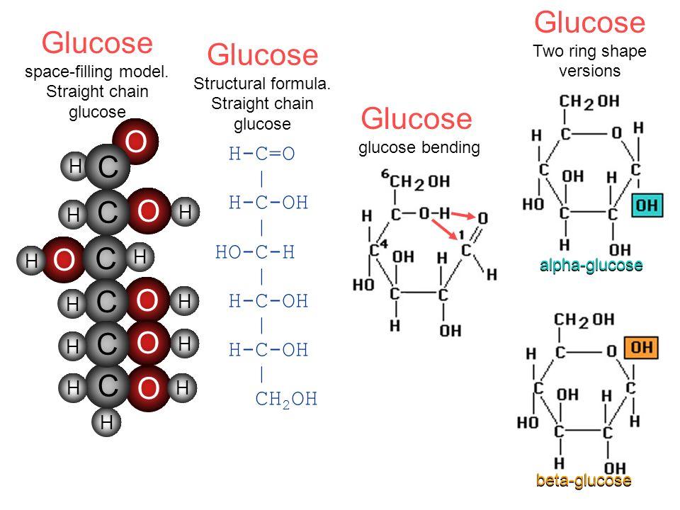 O H H O C O C C H H O H H H O C C H H Glucose Structural formula. Straight chain glucose H O C H H-C=O | H-C-OH | HO-C-H | H-C-OH | H-C-OH | CH 2 OH H