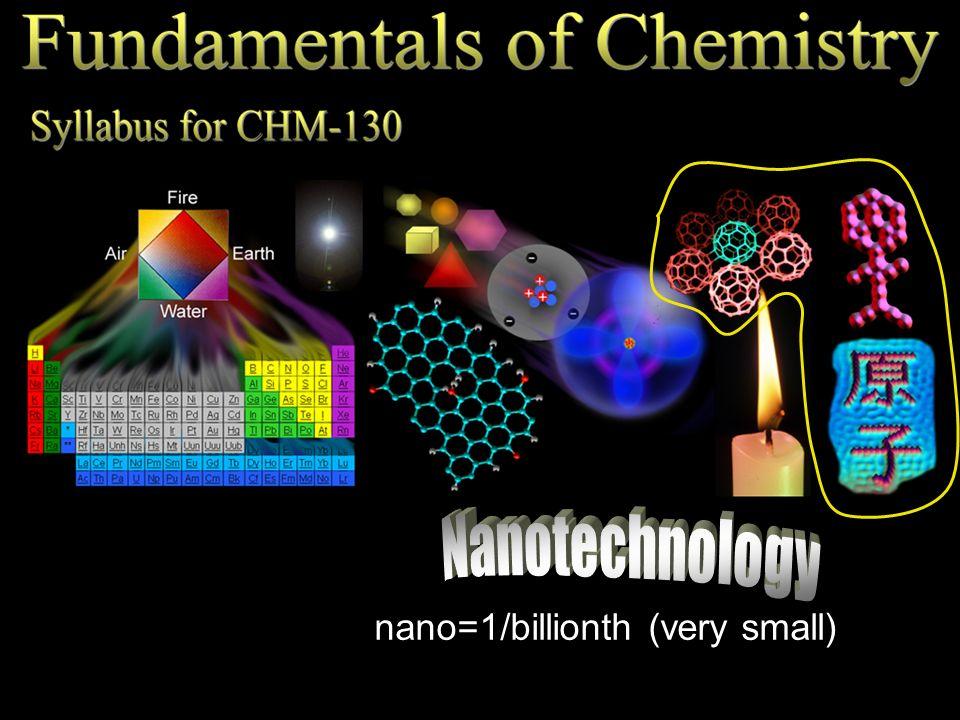 nano=1/billionth (very small)
