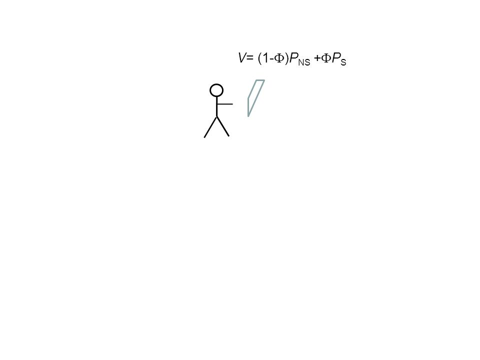 V= (1- )P NS + P S