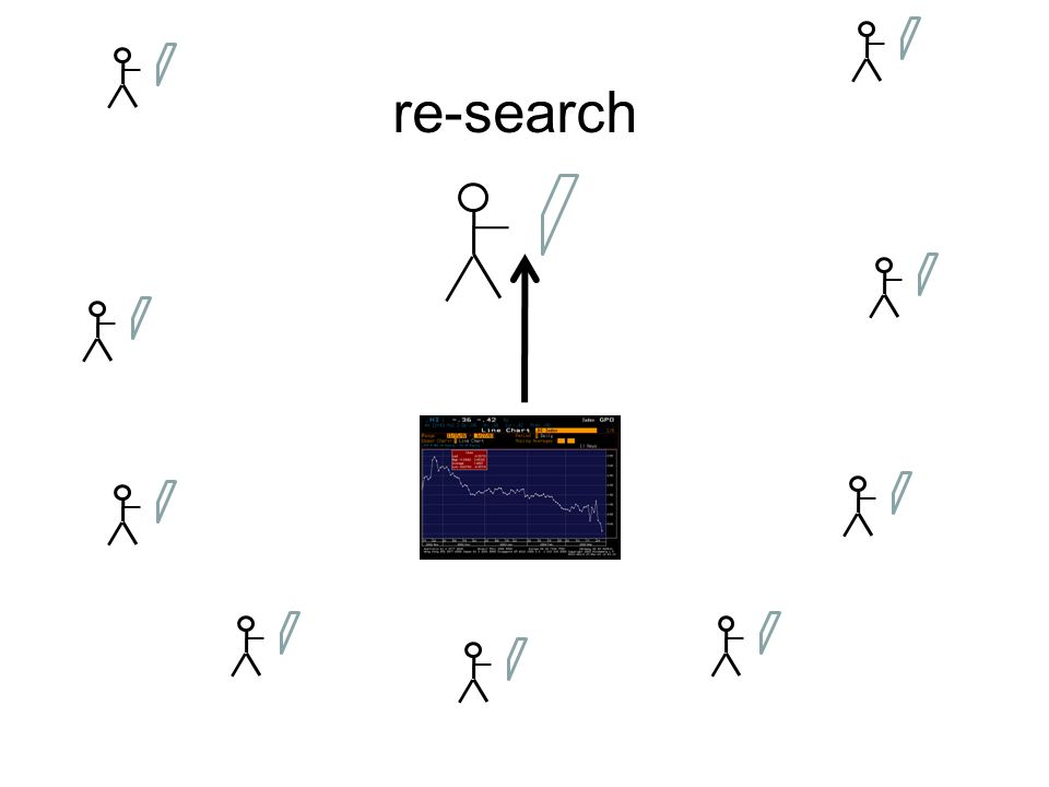 re-search