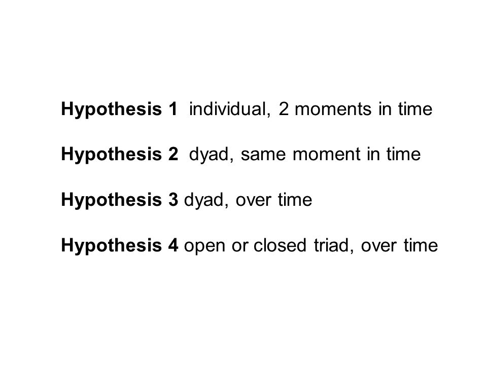 Hypothesis 1 individual, 2 moments in time Hypothesis 2 dyad, same moment in time Hypothesis 3 dyad, over time Hypothesis 4 open or closed triad, over