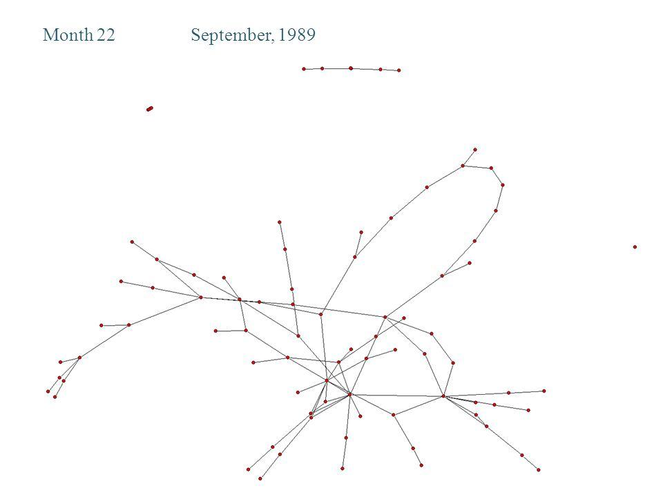 Month 22September, 1989