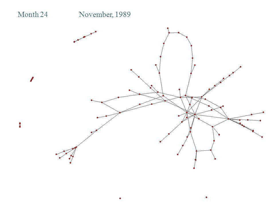 Month 24November, 1989