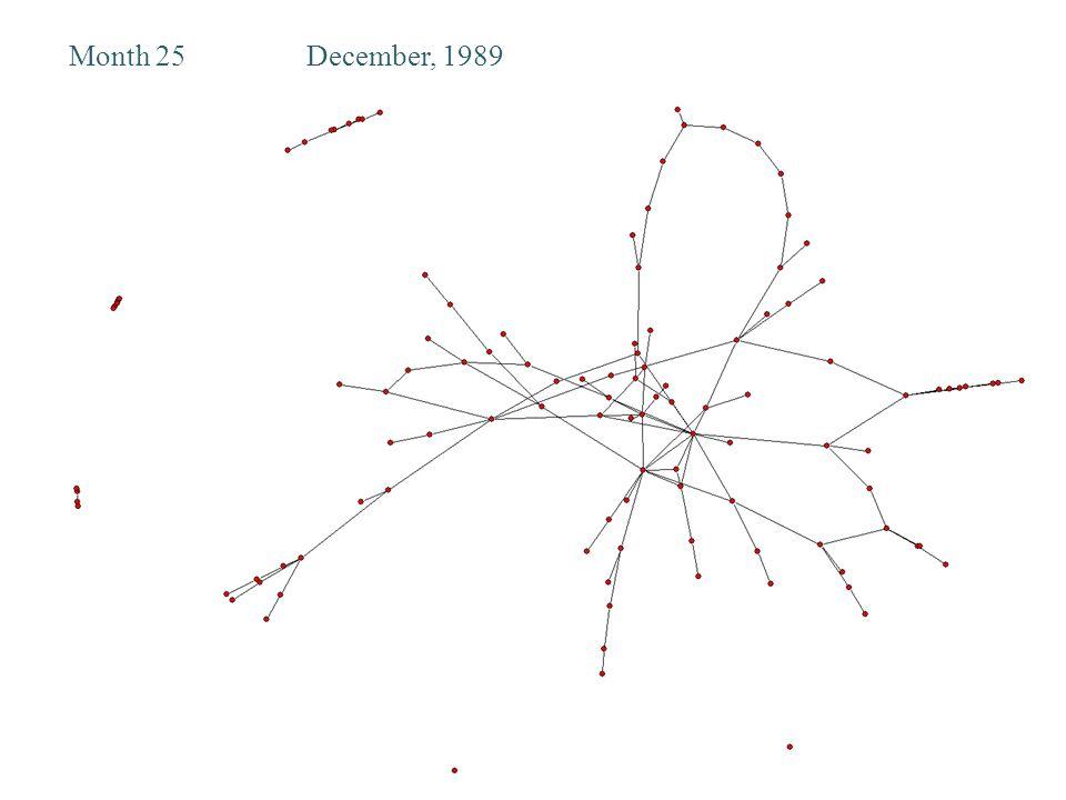 Month 25December, 1989