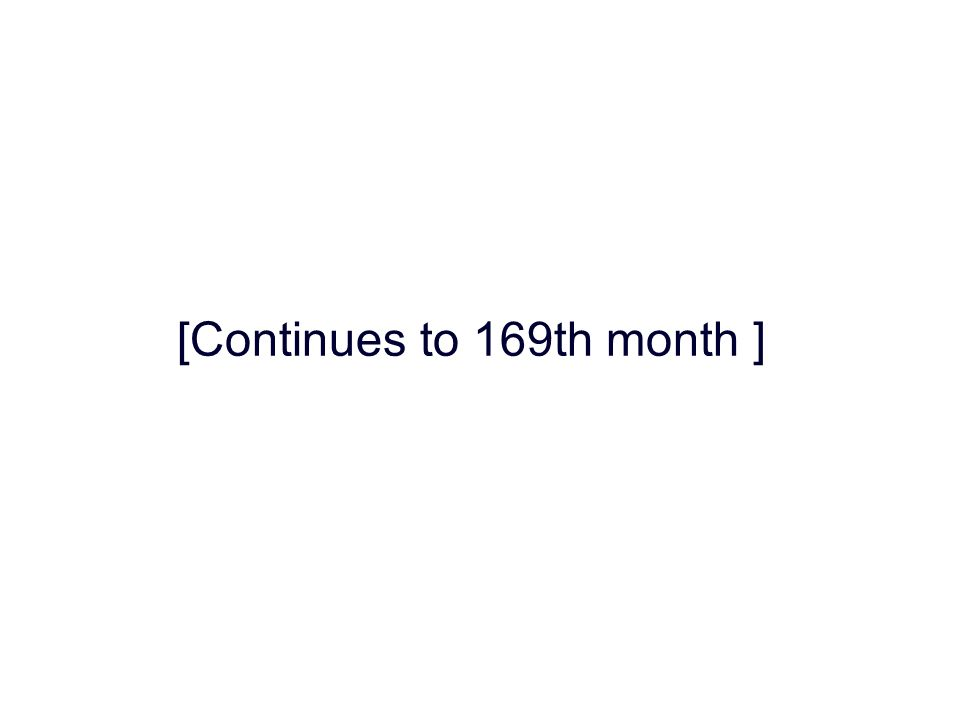 [Continues to 169th month ]