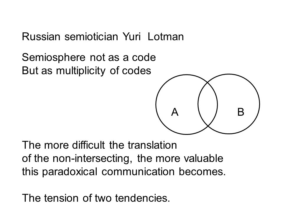 AB Russian semiotician Yuri Lotman Semiosphere not as a code But as multiplicity of codes The more difficult the translation of the non-intersecting,
