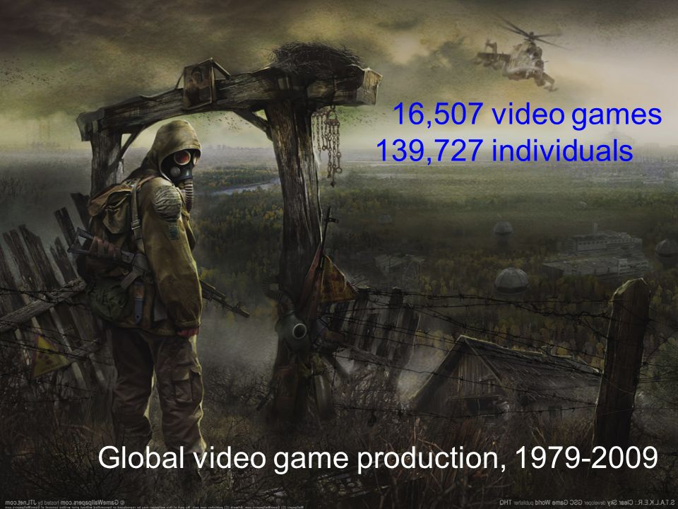 16,507 video games 139,727 individuals Global video game production, 1979-2009