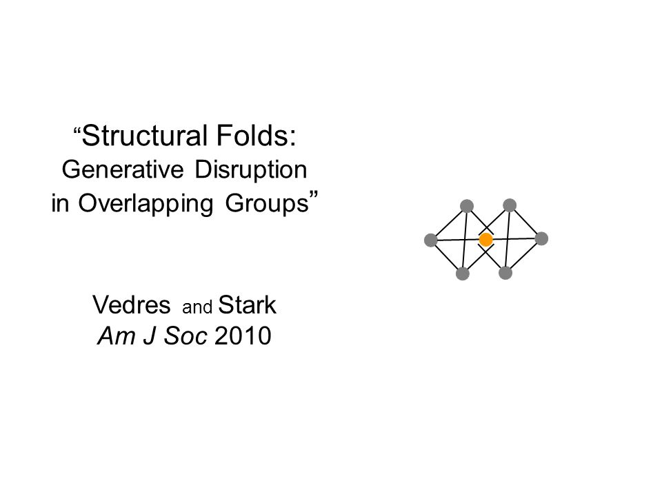 Structural Folds: Generative Disruption in Overlapping Groups Vedres and Stark Am J Soc 2010