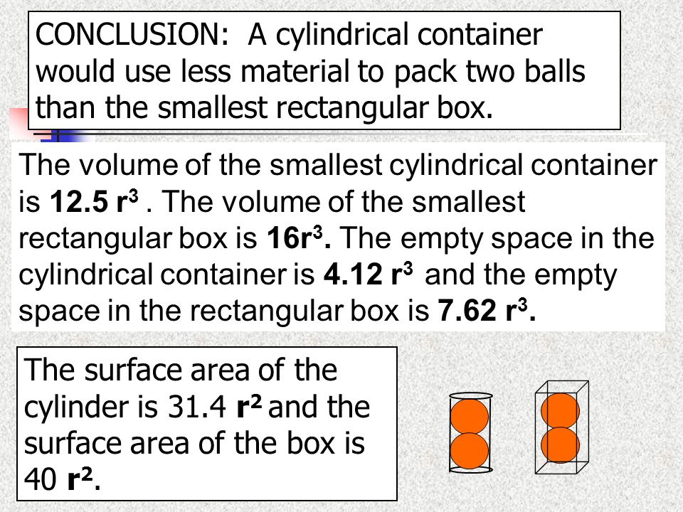 The volume of the smallest cylindrical container is 12.5 r 3. The volume of the smallest rectangular box is 16r 3. The empty space in the cylindrical