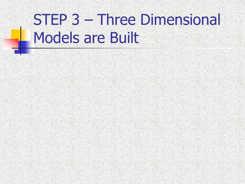 EXAMPLES OF 3-D MODELS
