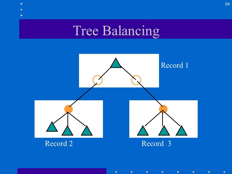 39 Tree Balancing Record 1 Record 3Record 2