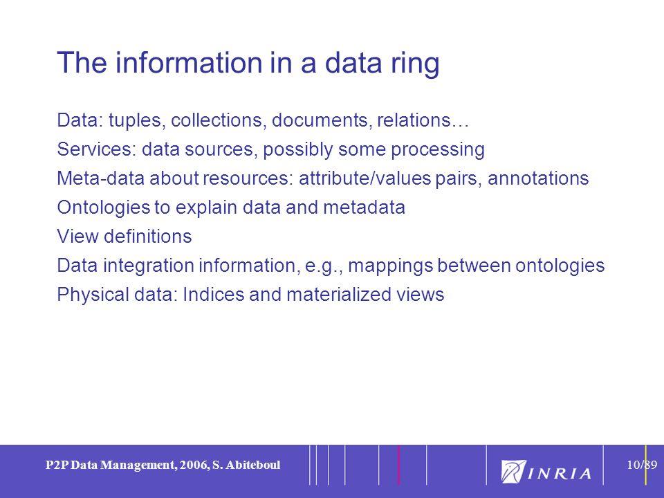 10 P2P Data Management, 2006, S.