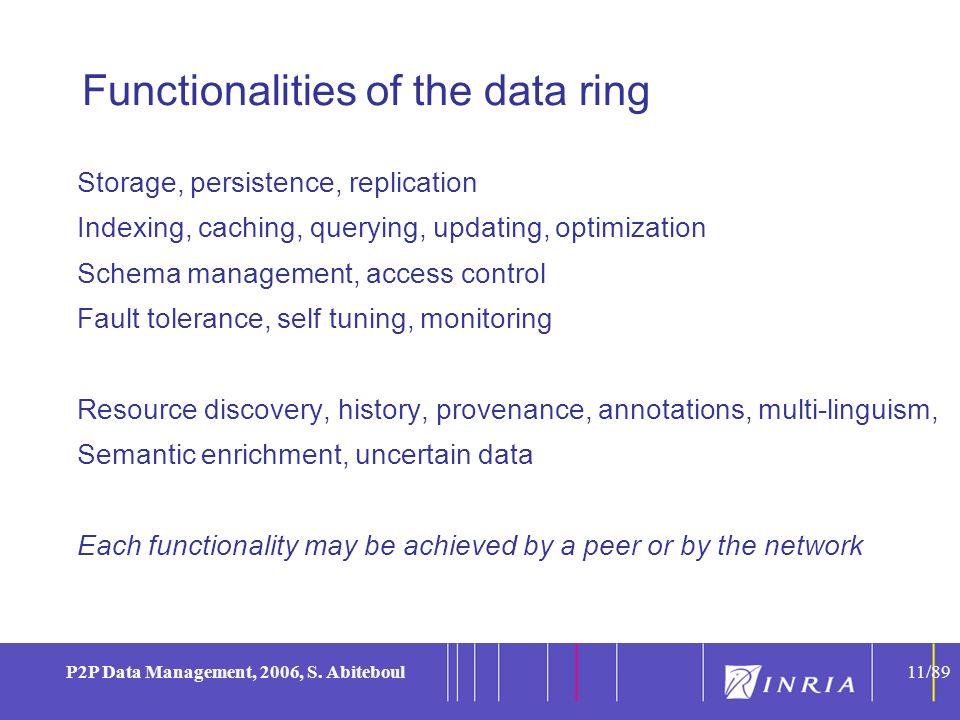 11 P2P Data Management, 2006, S.