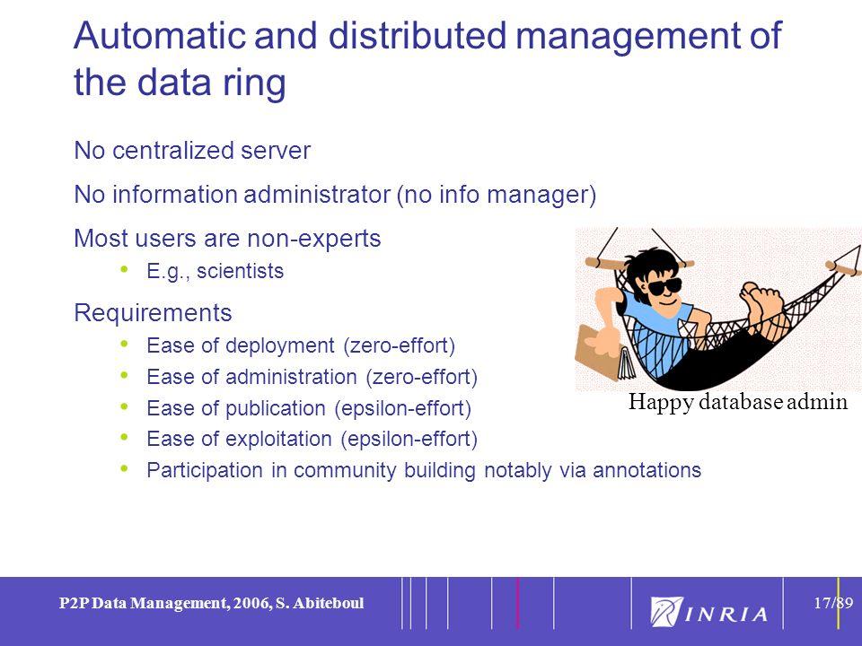 17 P2P Data Management, 2006, S.