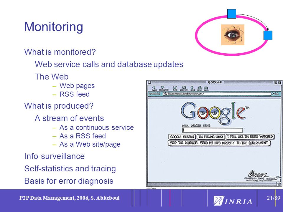 21 P2P Data Management, 2006, S. Abiteboul21/89 Monitoring What is monitored? Web service calls and database updates The Web –Web pages –RSS feed What