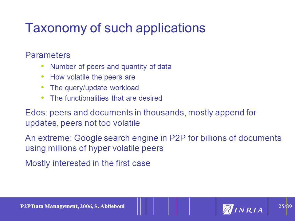 25 P2P Data Management, 2006, S.