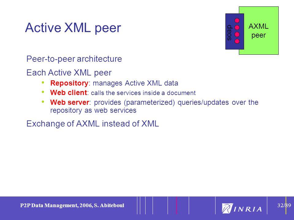 32 P2P Data Management, 2006, S.