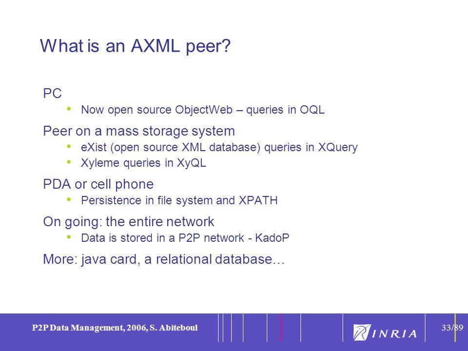 33 P2P Data Management, 2006, S. Abiteboul33/89 What is an AXML peer.