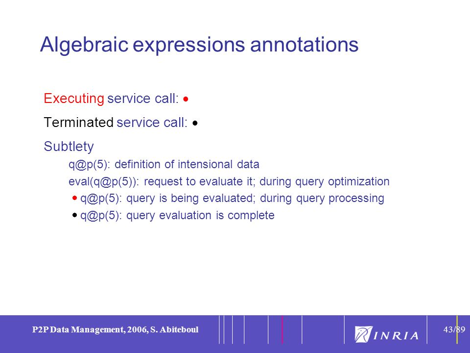 43 P2P Data Management, 2006, S. Abiteboul43/89 Algebraic expressions annotations Executing service call: Terminated service call: Subtlety q@p(5): de