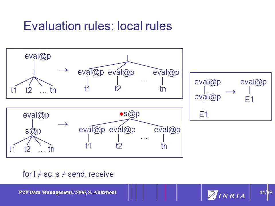 44 P2P Data Management, 2006, S.