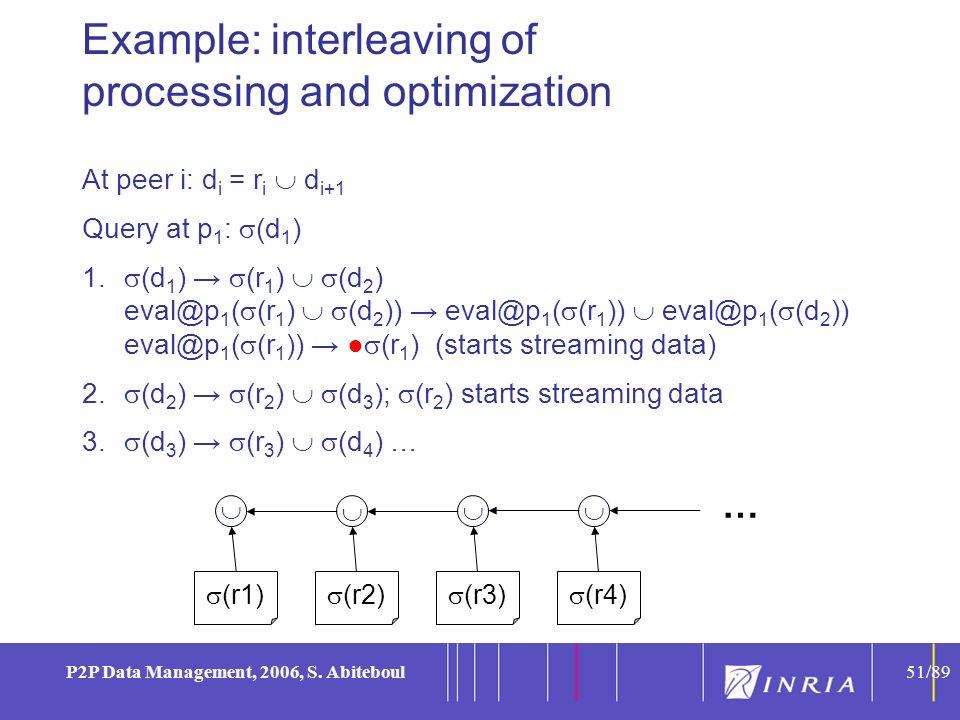 51 P2P Data Management, 2006, S.