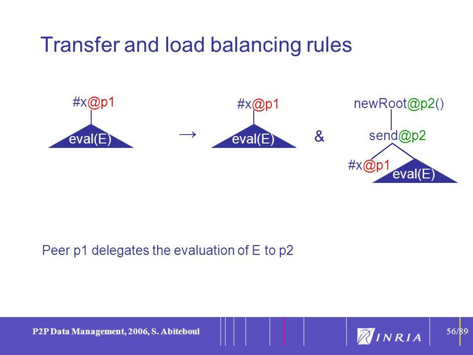 56 P2P Data Management, 2006, S.