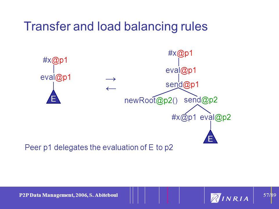57 P2P Data Management, 2006, S.