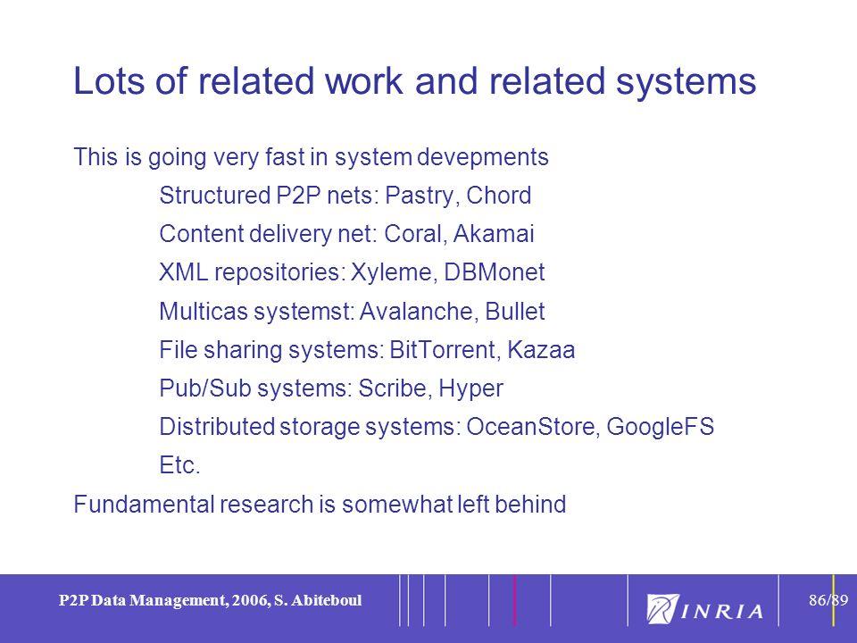 86 P2P Data Management, 2006, S.
