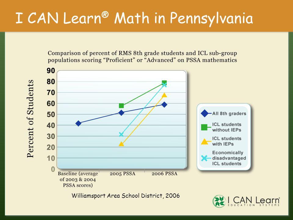 I CAN Learn ® Math in Pennsylvania Williamsport Area School District, 2006