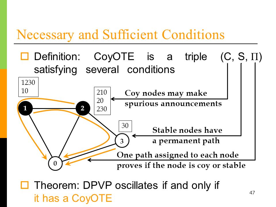 47 Necessary and Sufficient Conditions Coy nodes may make spurious announcements Stable nodes have a permanent path Theorem: DPVP oscillates if and only if it has a CoyOTE Definition: CoyOTE is a triple (C, S, Π ) satisfying several conditions One path assigned to each node proves if the node is coy or stable 0 12 3 1230 10 30 210 20 230