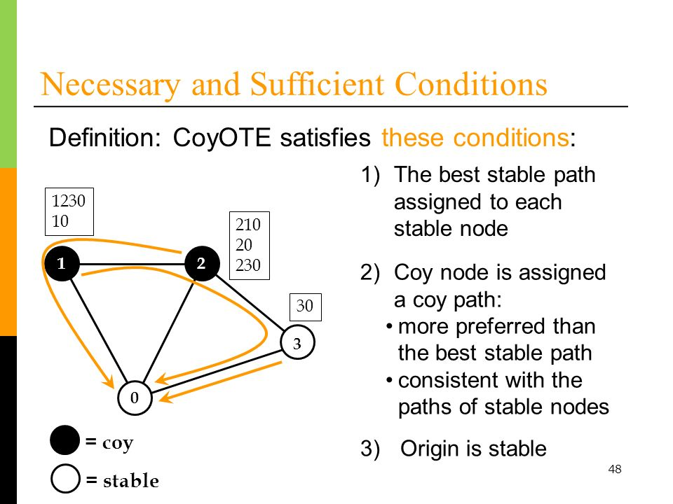 48 Necessary and Sufficient Conditions Definition: CoyOTE satisfies these conditions: 0 12 3 1230 10 30 210 20 230 = coy = stable 1)The best stable path assigned to each stable node 2)Coy node is assigned a coy path: more preferred than the best stable path consistent with the paths of stable nodes 3) Origin is stable