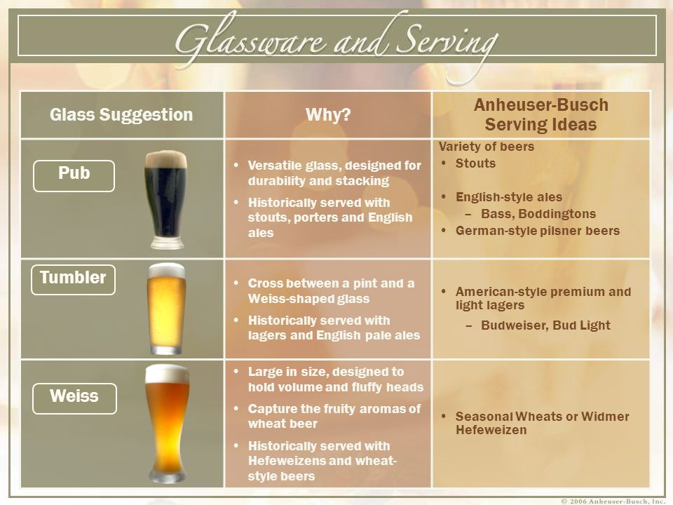 Glass SuggestionWhy? Anheuser-Busch Serving Ideas Versatile glass, designed for durability and stacking Historically served with stouts, porters and E