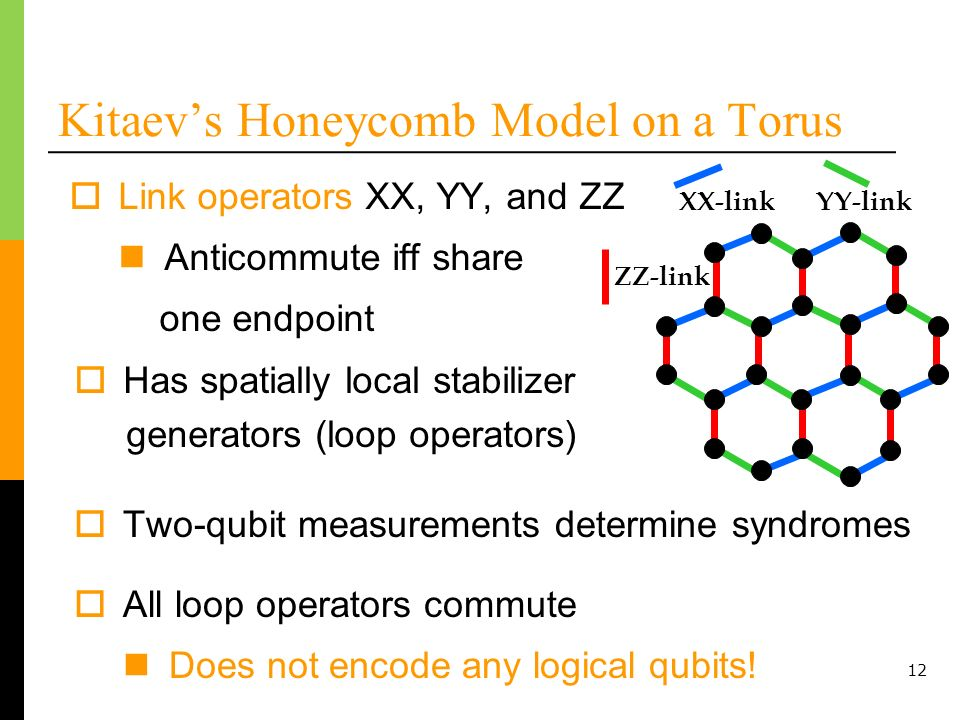 12 Kitaevs Honeycomb Model on a Torus Link operators XX, YY, and ZZ Anticommute iff share one endpoint Has spatially local stabilizer generators (loop operators) Two-qubit measurements determine syndromes All loop operators commute Does not encode any logical qubits.