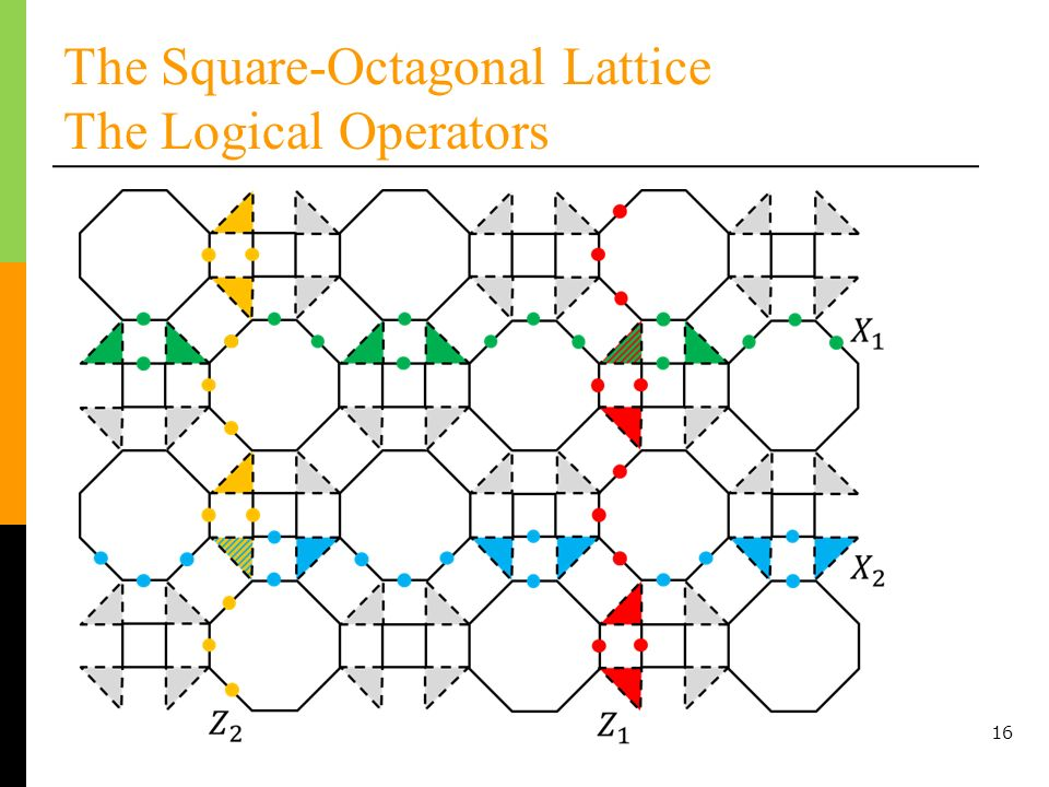 16 The Square-Octagonal Lattice The Logical Operators