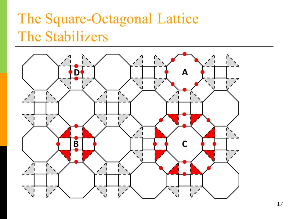 17 The Square-Octagonal Lattice The Stabilizers