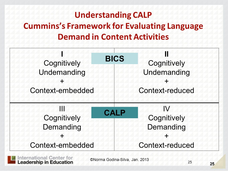 BICS: Basic Interpersonal Communicative Skills CALP: Cognitive Academic Language Proficiency Understanding Language Proficiency in Social and Academic