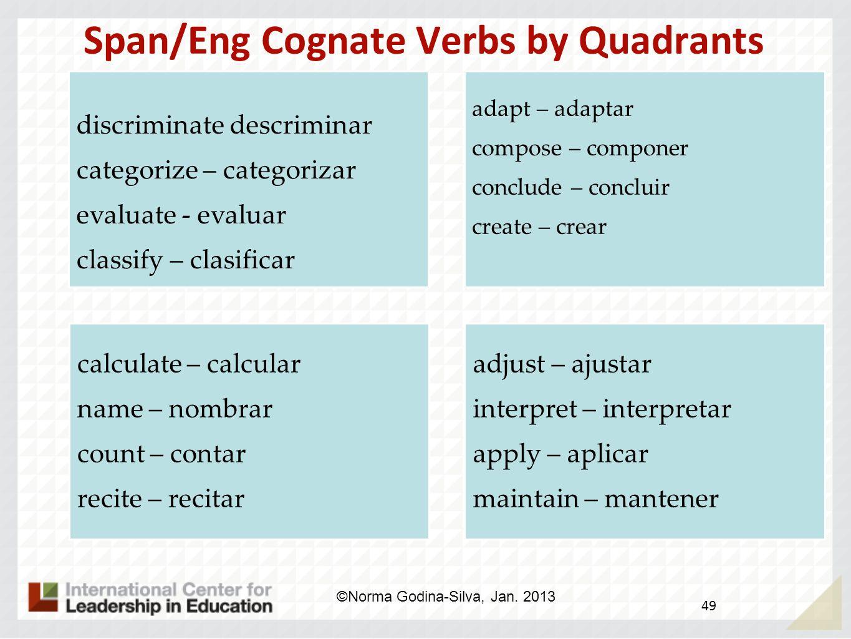 Verbs by Quadrant p. 5 Using R/R Handbook 48