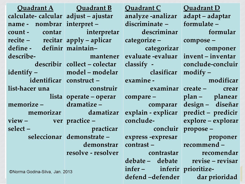 Span/Eng Cognate Verbs by Quadrants 49 discriminate descriminar categorize – categorizar evaluate - evaluar classify – clasificar adapt – adaptar comp