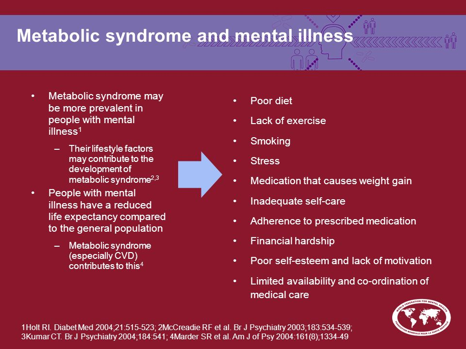 Metabolic syndrome and mental illness Metabolic syndrome may be more prevalent in people with mental illness 1 –Their lifestyle factors may contribute to the development of metabolic syndrome 2,3 People with mental illness have a reduced life expectancy compared to the general population –Metabolic syndrome (especially CVD) contributes to this 4 Poor diet Lack of exercise Smoking Stress Medication that causes weight gain Inadequate self-care Adherence to prescribed medication Financial hardship Poor self-esteem and lack of motivation Limited availability and co-ordination of medical care 1Holt RI.