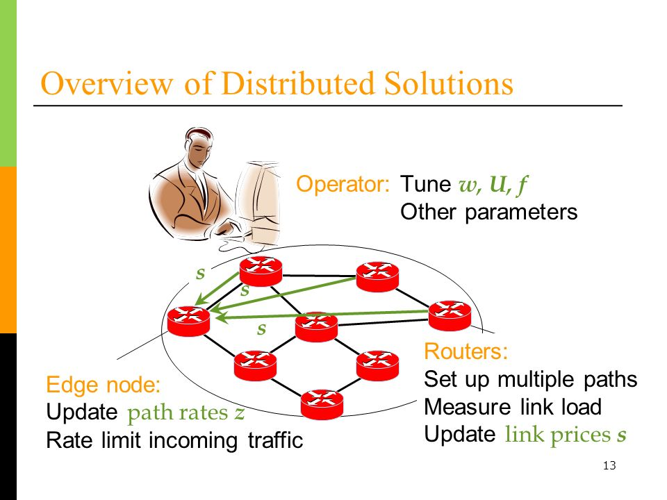 13 Overview of Distributed Solutions Edge node: Update path rates z Rate limit incoming traffic Operator: Tune w, U, f Other parameters Routers: Set up multiple paths Measure link load Update link prices s s s s