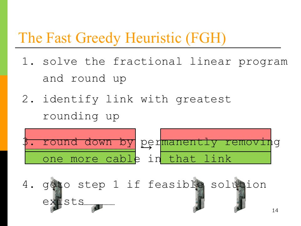 14 The Fast Greedy Heuristic (FGH) 1. solve the fractional linear program and round up 2. identify link with greatest rounding up 3. round down by per