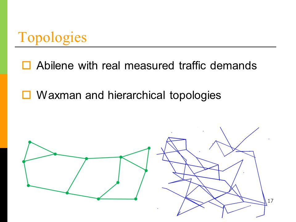 Topologies Abilene with real measured traffic demands Waxman and hierarchical topologies 17