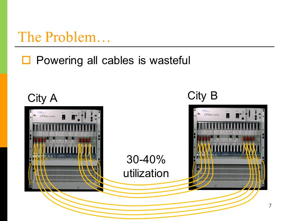 7 The Problem… Powering all cables is wasteful City B City A 30-40% utilization