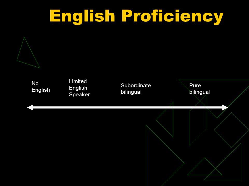 English Proficiency No English Limited English Speaker Subordinate bilingual Pure bilingual
