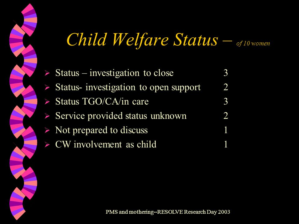 PMS and mothering--RESOLVE Research Day 2003 Child Welfare Status – of 10 women Status – investigation to close3 Status- investigation to open support