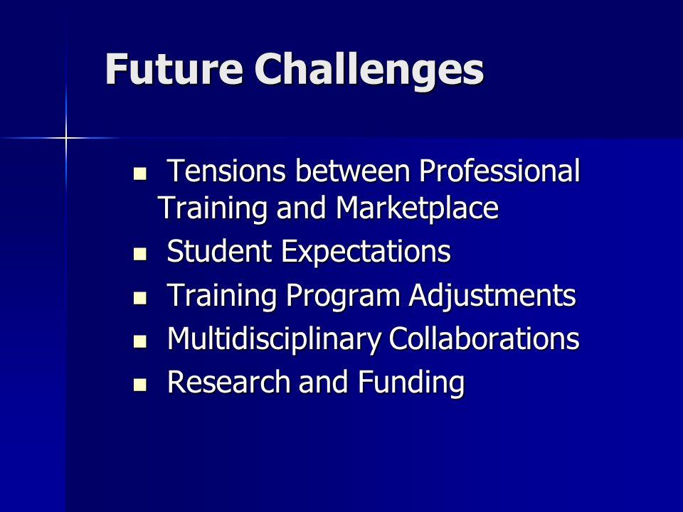 Future Challenges Tensions between Professional Training and Marketplace Tensions between Professional Training and Marketplace Student Expectations S