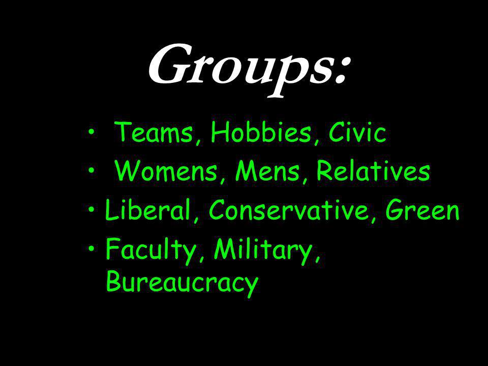 (c) susan kovalik The Center for Effective Learning 25 Groups: Teams, Hobbies, Civic Womens, Mens, Relatives Liberal, Conservative, Green Faculty, Mil