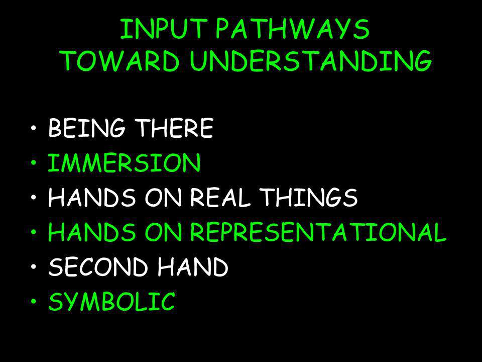 (c) susan kovalik The Center for Effective Learning 32 INPUT PATHWAYS TOWARD UNDERSTANDING BEING THERE IMMERSION HANDS ON REAL THINGS HANDS ON REPRESE