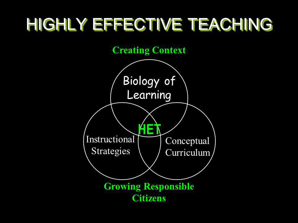 (c) susan kovalik The Center for Effective Learning 5 HIGHLY EFFECTIVE TEACHING Instructional Strategies Conceptual Curriculum Biology of Learning HET