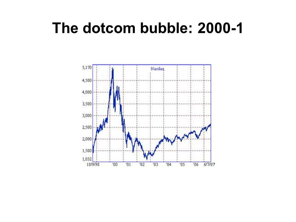 The dotcom bubble: 2000-1